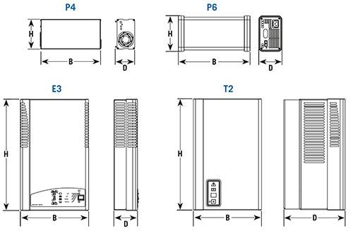 Зарядное устройство SMC-HF на тяговый аккумулятор
