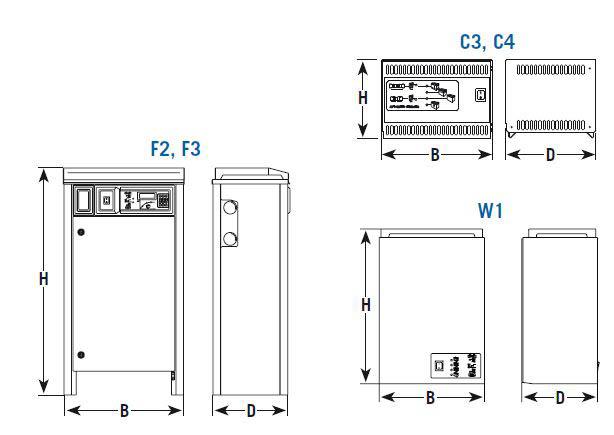 Зарядные устройства для погрузчиков серии STC